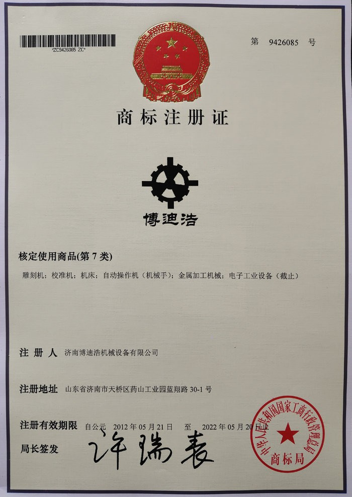 Certificate of registered trademark